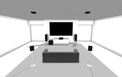 7.1 Speaker Installation
